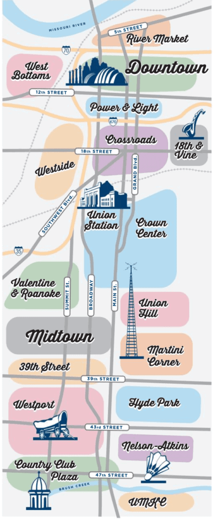 KC downtown Districts